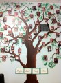 The Mayfair Community School Family Tree